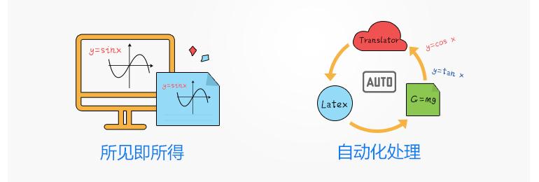 数学公式编辑器 MathType v7.4.3.515 中文完美破解版