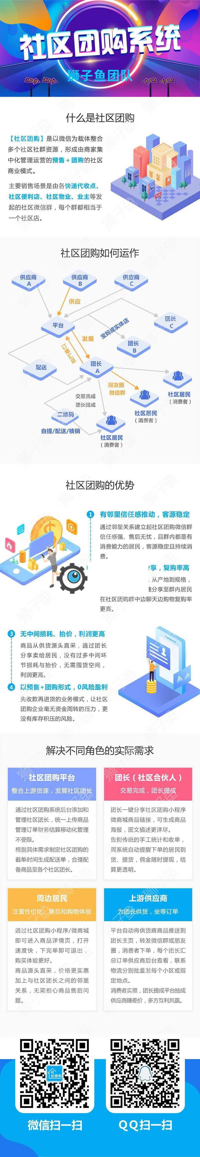 微信小程序 狮子鱼社区社群团购接龙 v12.1+前端源码